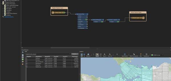 FME Desktop