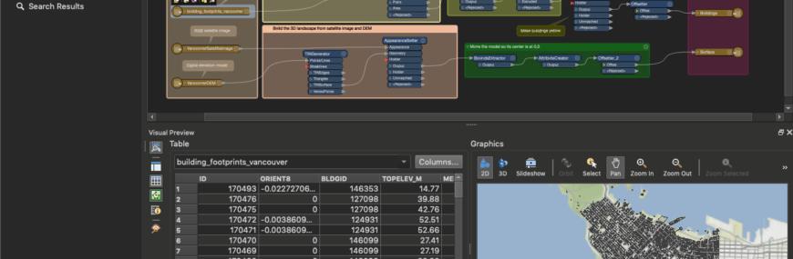 FME desktop zaawansowane